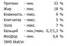 G N для персов_состав