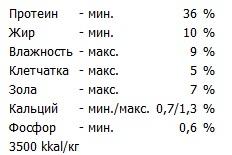 Natural для кастратов_гар.анализ