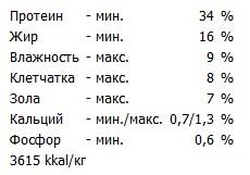 Natural контроль шерсти_гар.анализ