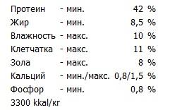 Natural вет.диета_гар.анализ